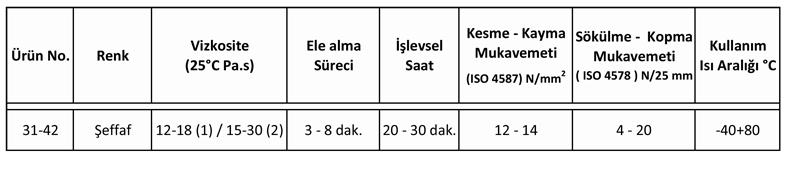 3142-Sayfa1