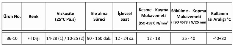 3610-Sayfa1