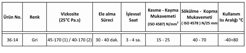 3614-Sayfa1