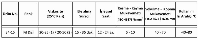 3415-Sayfa1