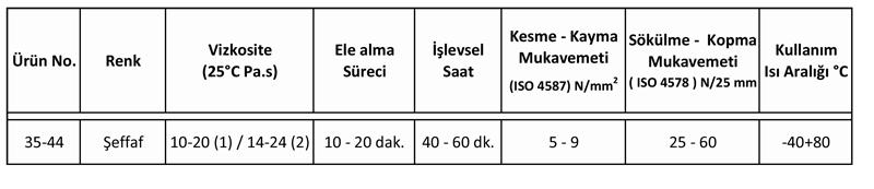 3544-Sayfa1