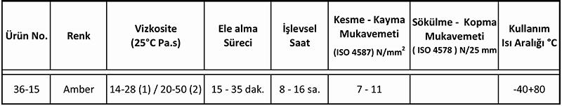 3615-Sayfa1
